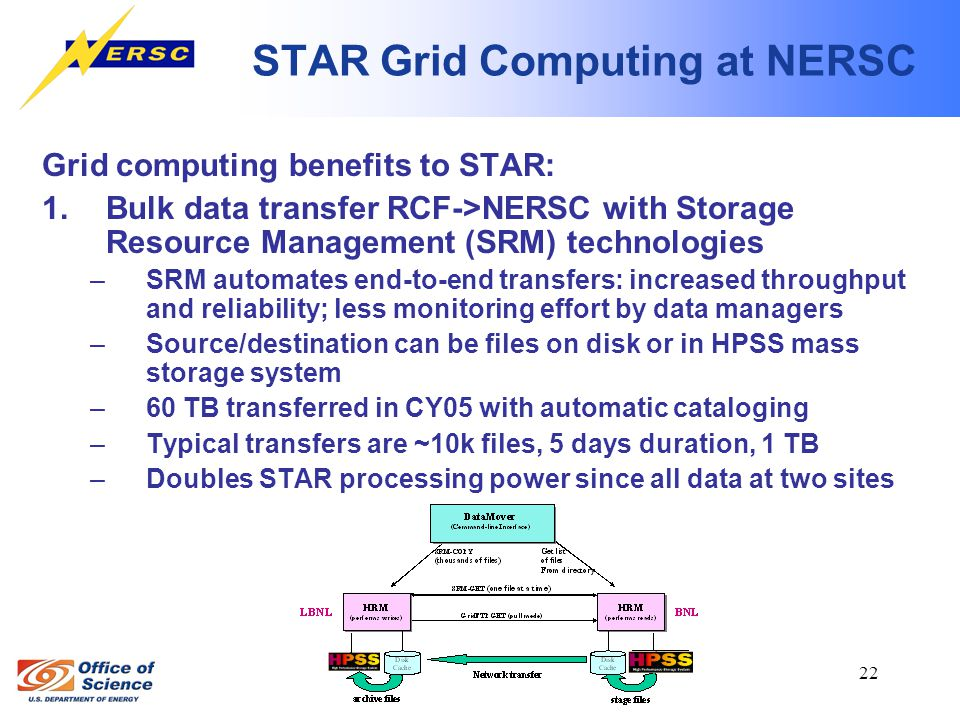 22 STAR Grid Computing at NERSC Grid computing benefits to STAR: 1.Bulk data transfer RCF->NERSC with Storage Resource Management (SRM) technologies –SRM automates end-to-end transfers: increased throughput and reliability; less monitoring effort by data managers –Source/destination can be files on disk or in HPSS mass storage system –60 TB transferred in CY05 with automatic cataloging –Typical transfers are ~10k files, 5 days duration, 1 TB –Doubles STAR processing power since all data at two sites