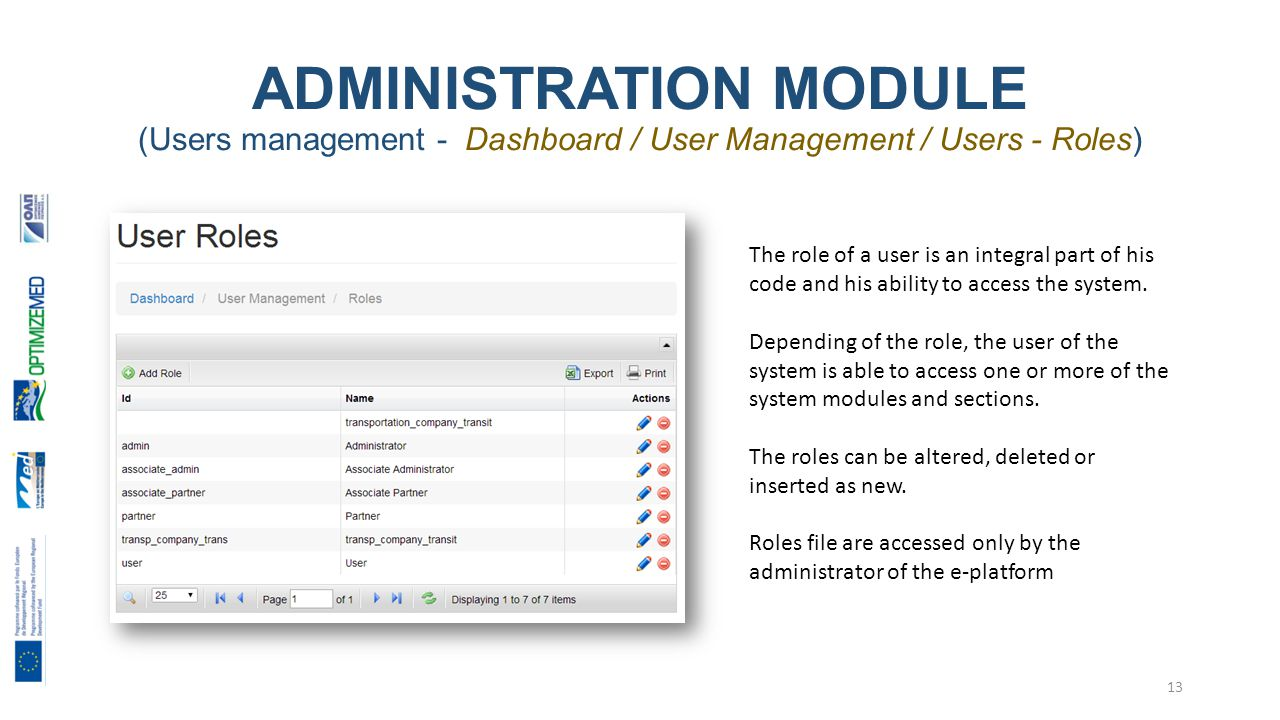 ADMINISTRATION MODULE (Users management - Dashboard / User Management / Users - Roles) 13 The role of a user is an integral part of his code and his ability to access the system.