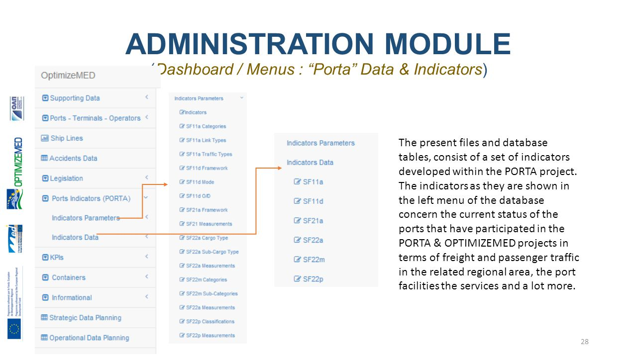 ADMINISTRATION MODULE (Dashboard / Menus : Porta Data & Indicators) 28 The present files and database tables, consist of a set of indicators developed within the PORTA project.