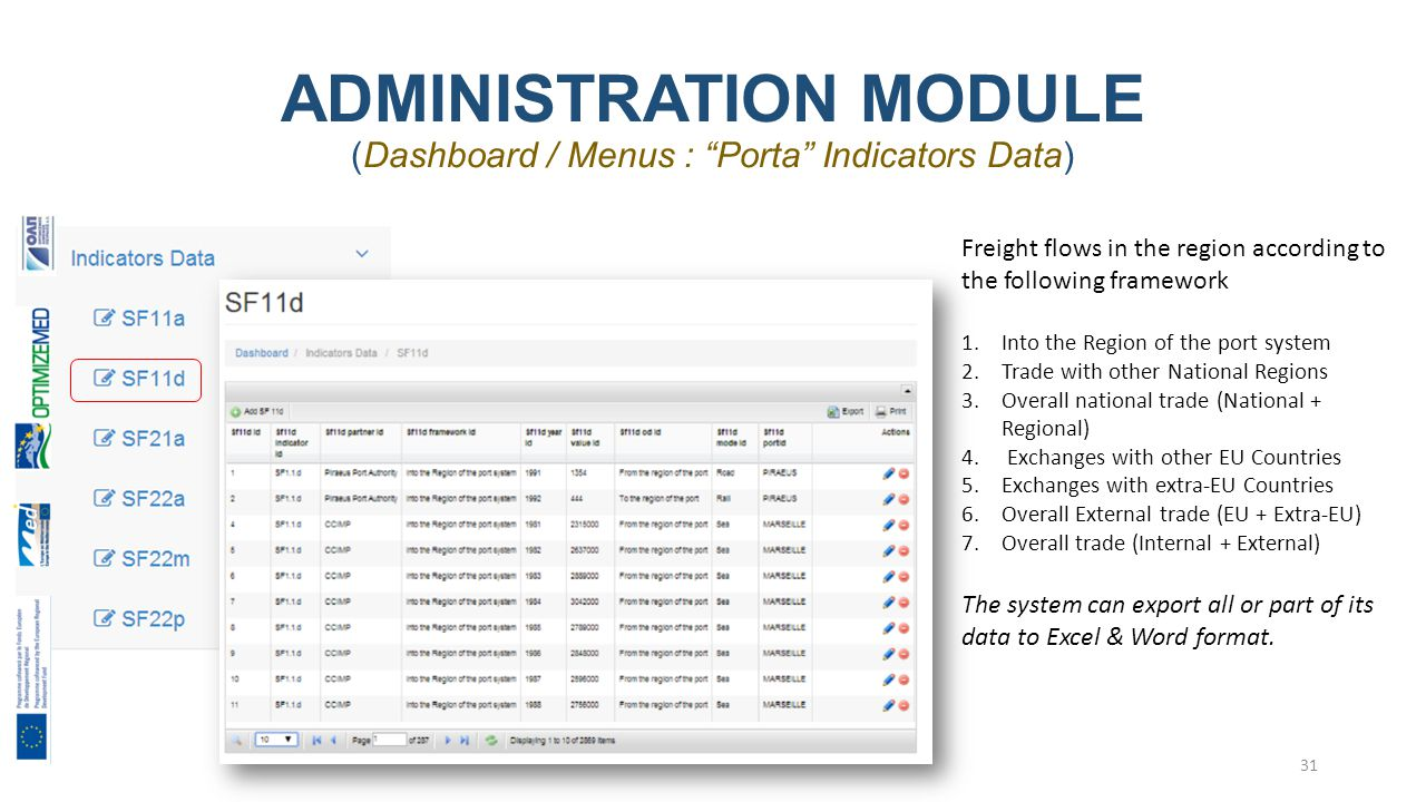ADMINISTRATION MODULE (Dashboard / Menus : Porta Indicators Data) 31 Freight flows in the region according to the following framework 1.Into the Region of the port system 2.Trade with other National Regions 3.Overall national trade (National + Regional) 4.