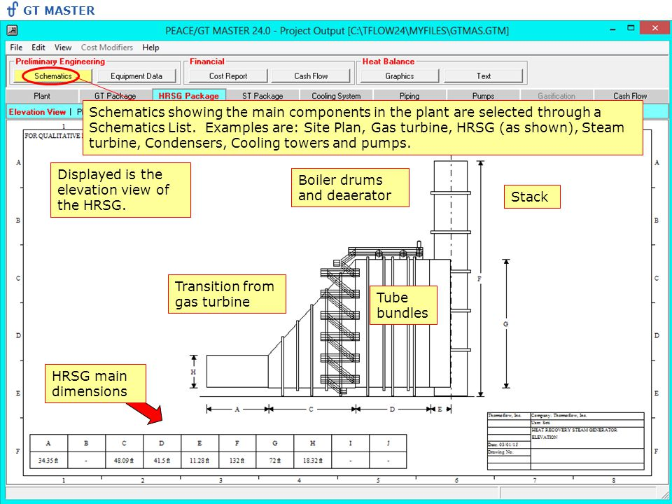 Boiler drums and deaerator Transition from gas turbine Stack HRSG main dimensions Displayed is the elevation view of the HRSG.
