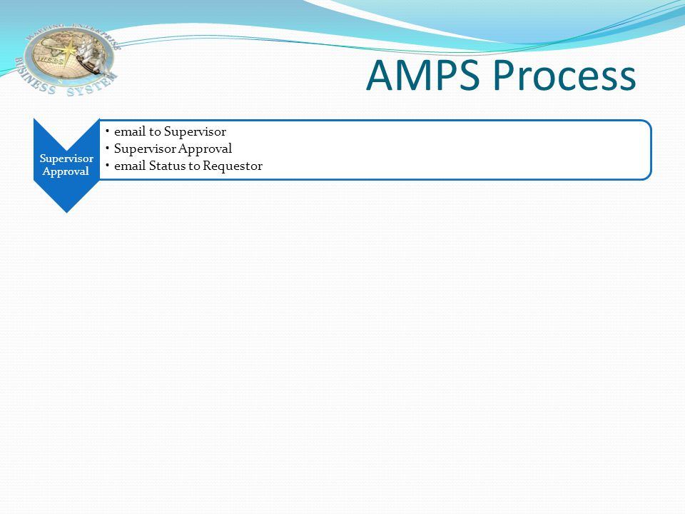 AMPS Process Supervisor Approval email to Supervisor Supervisor Approval email Status to Requestor Security Officer Approval email to Security Officer