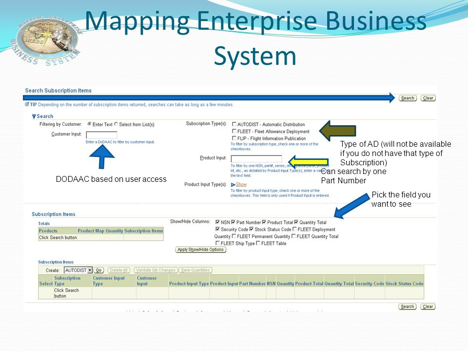 Mapping Enterprise Business System USER ID MAIN- list any pending Actions or Information Subscriptions- list your current AD and the ability to update