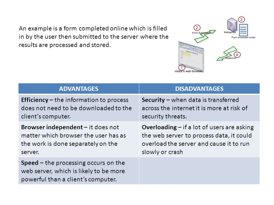 1.Identify which one of these processes is more likely to occur on the client's processor.
