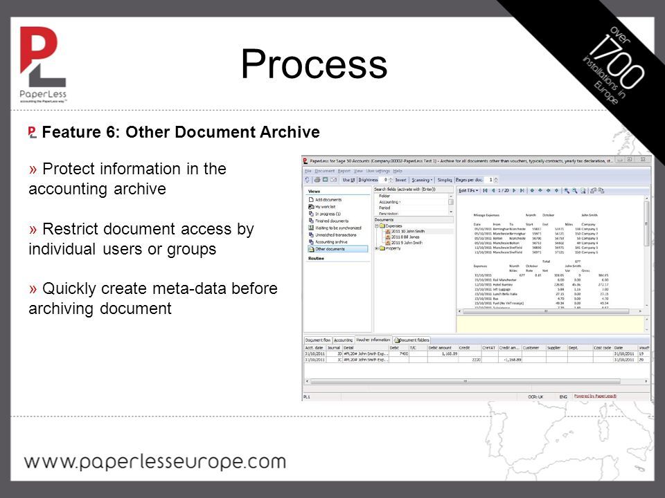 Process » Protect information in the accounting archive » Restrict document access by individual users or groups » Quickly create meta-data before archiving document Feature 6: Other Document Archive