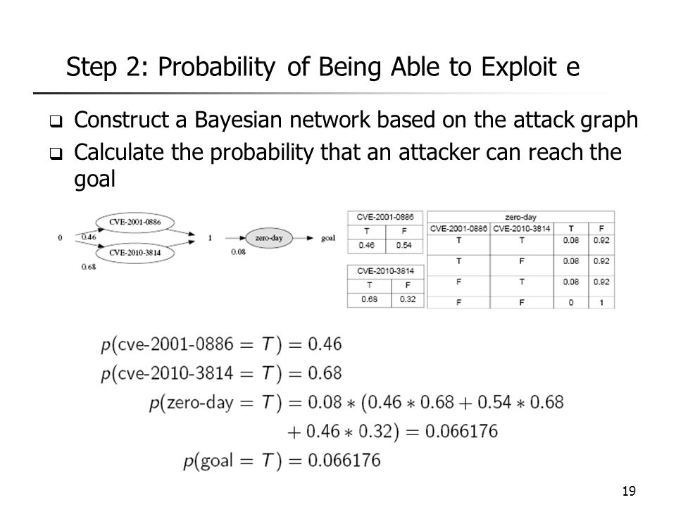 Step 2: Probability of Being Able to Exploit e  Construct a Bayesian network based on the attack graph  Calculate the probability that an attacker c