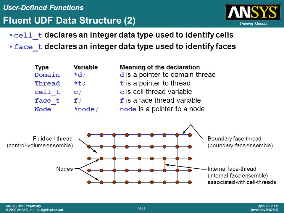 User-Defined Functions 8-17 ANSYS, Inc.Proprietary © 2009 ANSYS, Inc.