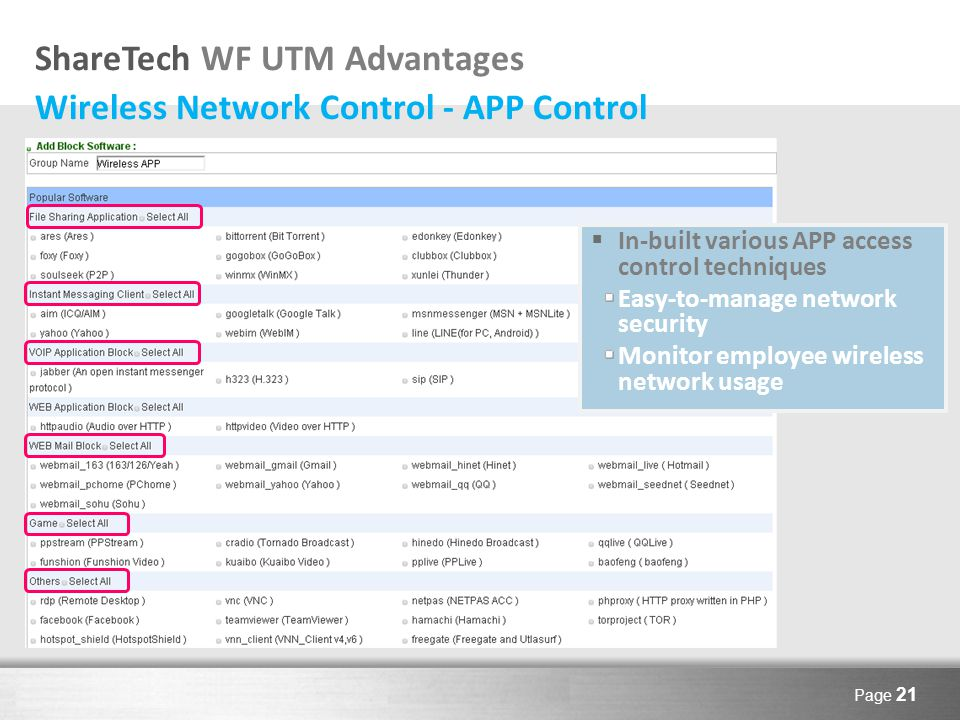 Here comes your footer Page 21 ShareTech WF UTM Advantages Wireless Network Control - APP Control  In-built various APP access control techniques Easy-to-manage network security Monitor employee wireless network usage