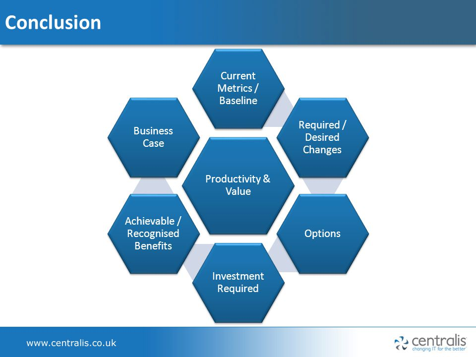 Conclusion Productivity & Value Current Metrics / Baseline Required / Desired Changes Options Investment Required Achievable / Recognised Benefits Business Case