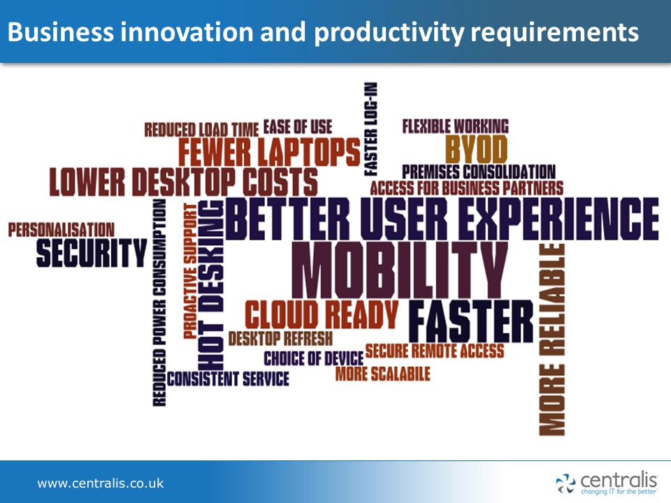 User experience is critical & and highly complex Storage Cache Servers Datacentre Networking Datacentre Networking Hypervisor Broker & Personalisation Desktop & Applications Desktop & Applications Cloud Services Cloud Services Hi-Definition Graphics Backup, DR & BC Provisioning & Management Analytics & Measurement Performance, Cost & Capacity