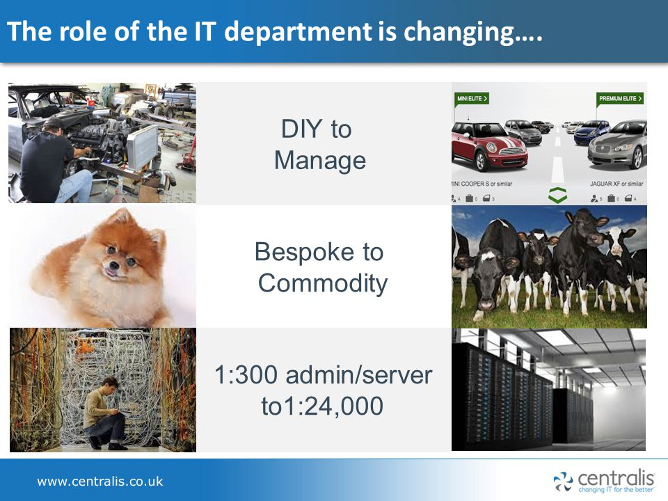 The role of the IT department is changing….