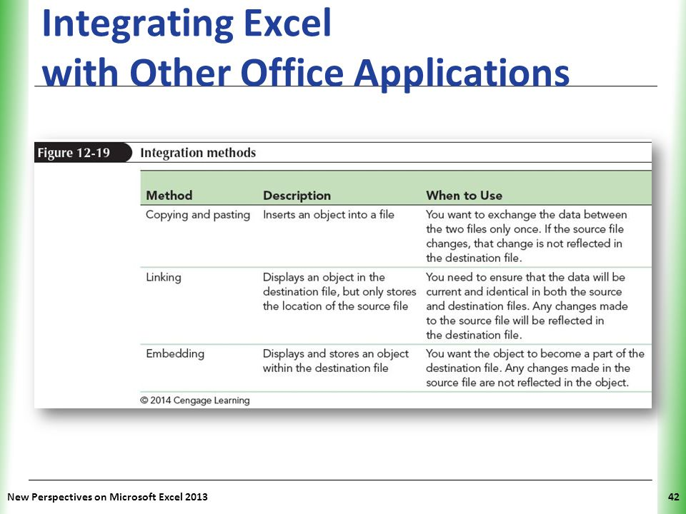XP Integrating Excel with Other Office Applications New Perspectives on Microsoft Excel 201342