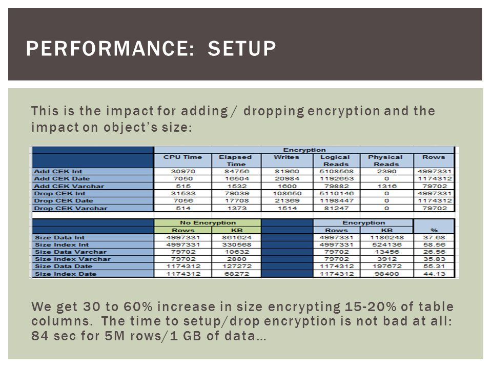 This is the impact for adding / dropping encryption and the impact on object's size: PERFORMANCE: SETUP We get 30 to 60% increase in size encrypting 15-20% of table columns.