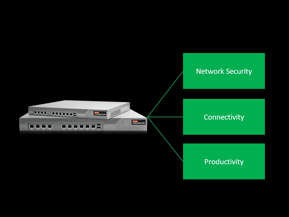 Productivity Connectivity Network Security