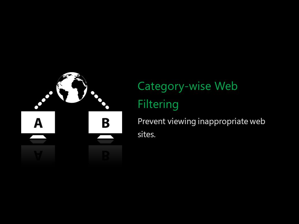 Category-wise Web Filtering Prevent viewing inappropriate web sites.