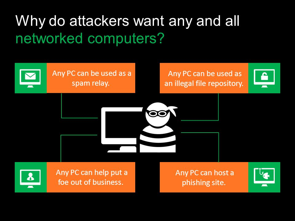 Gateway Anti-Virus protection provides another layer augmenting existing desktop virus solutions.