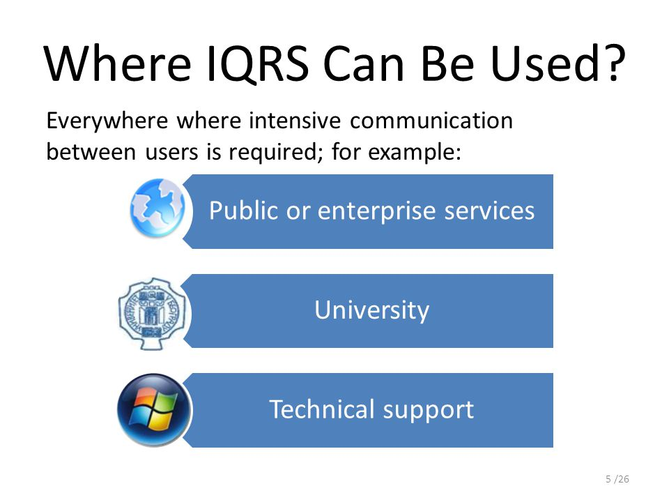 Where IQRS Can Be Used? Public or enterprise services University Technical support Everywhere where intensive communication between users is required;