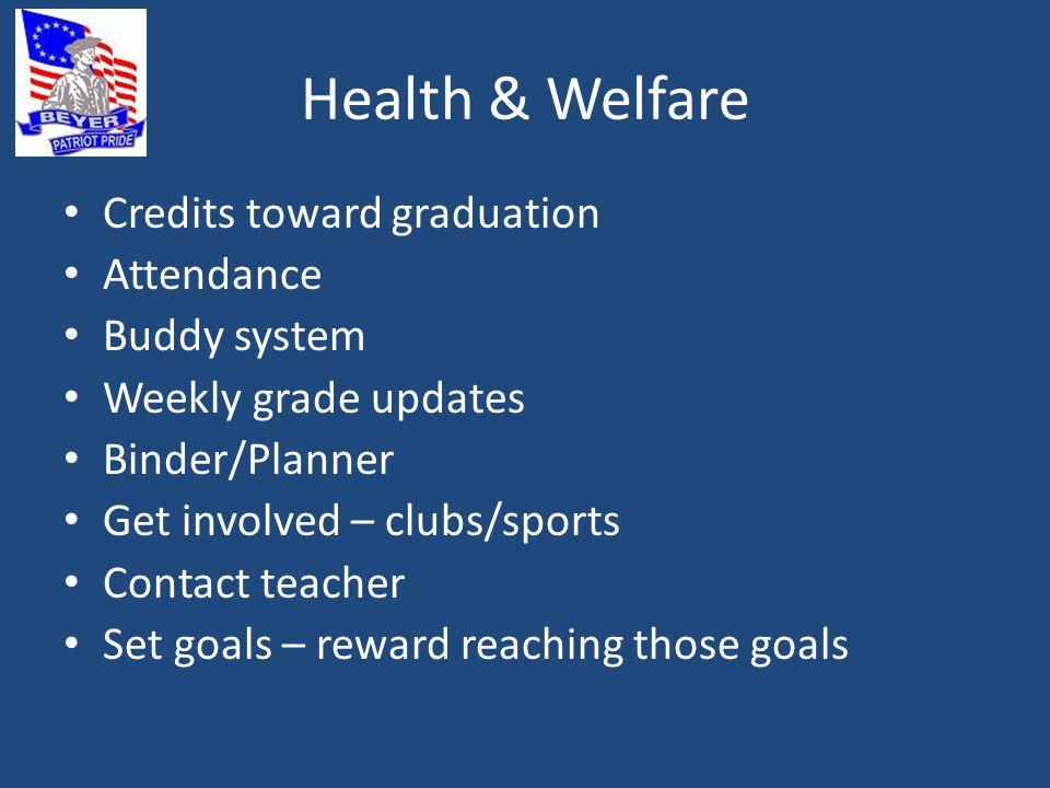 Health & Welfare Credits toward graduation Attendance Buddy system Weekly grade updates Binder/Planner Get involved – clubs/sports Contact teacher Set goals – reward reaching those goals