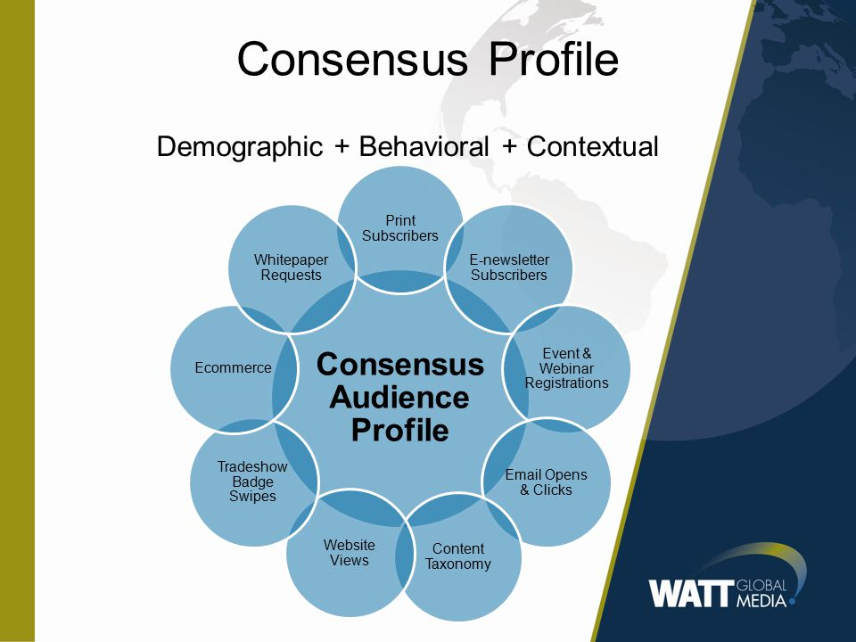 Consensus Audience Profile Print Subscribers E-newsletter Subscribers Event & Webinar Registrations Email Opens & Clicks Content Taxonomy Website Views Tradeshow Badge Swipes Ecommerce Whitepaper Requests Consensus Profile Demographic + Behavioral + Contextual