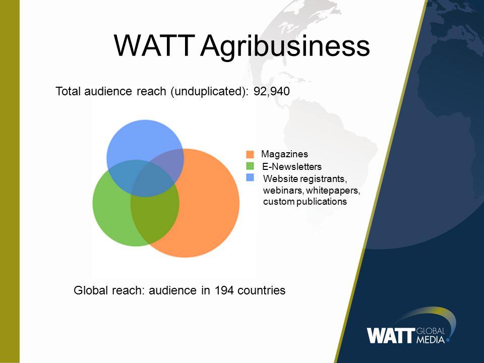 WATT Agribusiness Global reach: audience in 194 countries Magazines E-Newsletters Website registrants, webinars, whitepapers, custom publications Total audience reach (unduplicated): 92,940