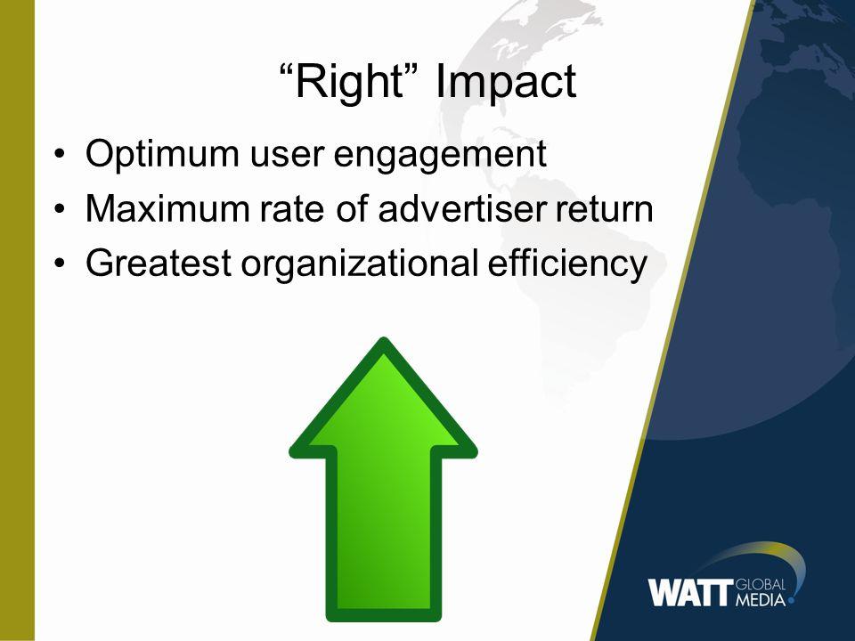 Right Impact Optimum user engagement Maximum rate of advertiser return Greatest organizational efficiency