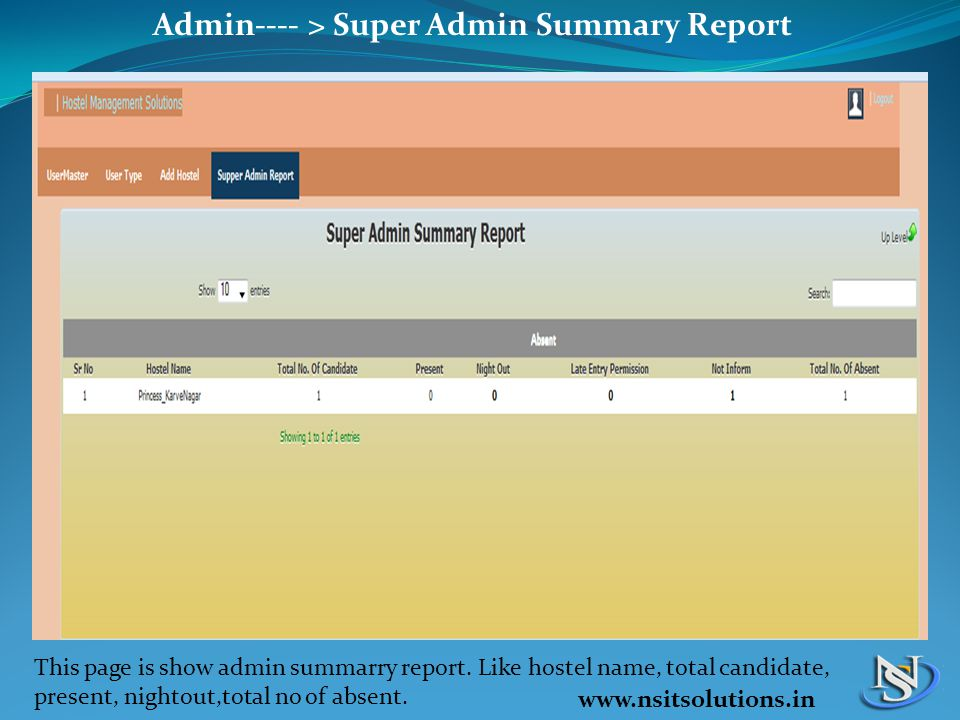 Admin---- > Super Admin Summary Report This page is show admin summarry report.