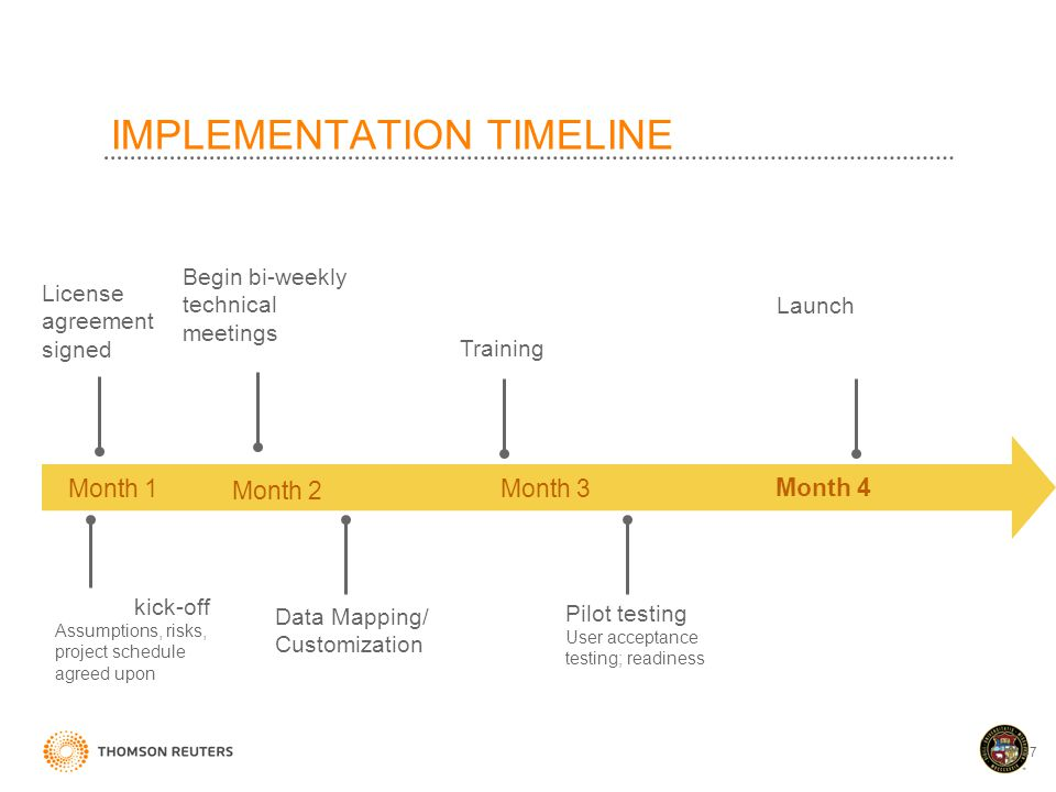 IMPLEMENTATION TIMELINE 47 Month 1 Month 2 Month 3 Month 4 License agreement signed Project kick-off Assumptions, risks, project schedule agreed upon Data Mapping/ Customization Training e Trainers Launch Chile and TR support is prepared Pilot testing User acceptance testing; readiness Begin bi-weekly technical meetings