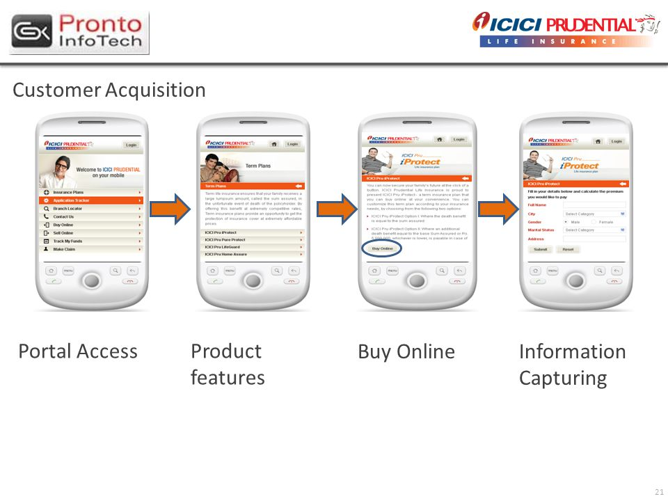 21 Customer Acquisition Portal AccessProduct features Buy OnlineInformation Capturing