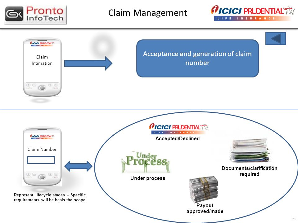 25 Claim Management Claim Intimation Represent lifecycle stages – Specific requirements will be basis the scope Claim Number Acceptance and generation