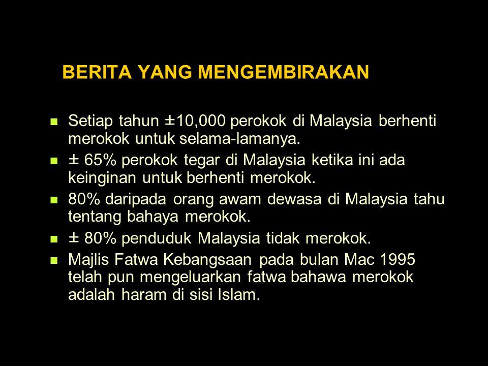 BERITA YANG MENGEMBIRAKAN Setiap tahun ±10,000 perokok di Malaysia berhenti merokok untuk selama-lamanya. ± 65% perokok tegar di Malaysia ketika ini a