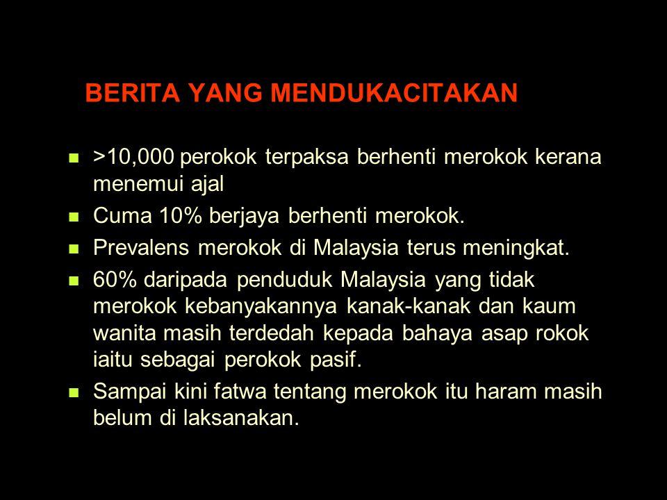 BERITA YANG MENDUKACITAKAN >10,000 perokok terpaksa berhenti merokok kerana menemui ajal Cuma 10% berjaya berhenti merokok. Prevalens merokok di Malay