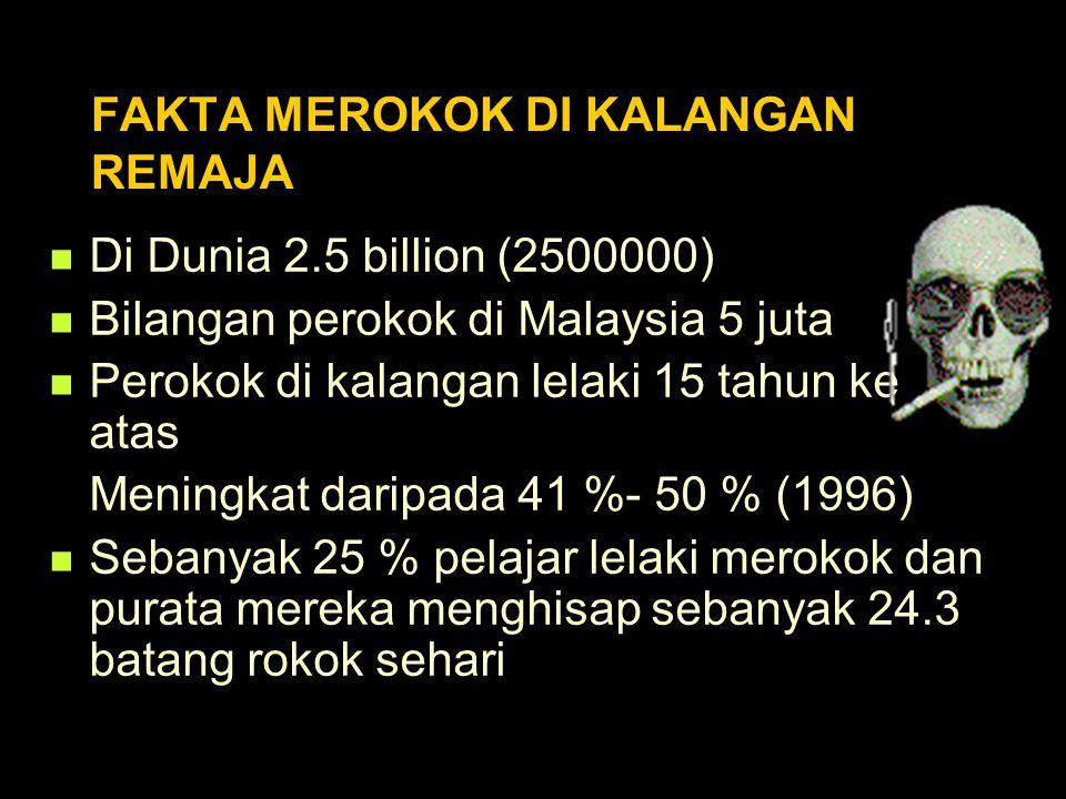 FAKTA MEROKOK DI KALANGAN REMAJA Di Dunia 2.5 billion (2500000) Bilangan perokok di Malaysia 5 juta Perokok di kalangan lelaki 15 tahun ke atas Meningkat daripada 41 %- 50 % (1996) Sebanyak 25 % pelajar lelaki merokok dan purata mereka menghisap sebanyak 24.3 batang rokok sehari