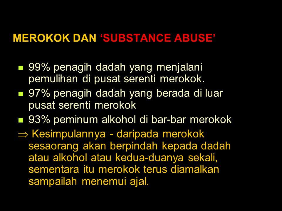 MEROKOK DAN 'SUBSTANCE ABUSE' 99% penagih dadah yang menjalani pemulihan di pusat serenti merokok.
