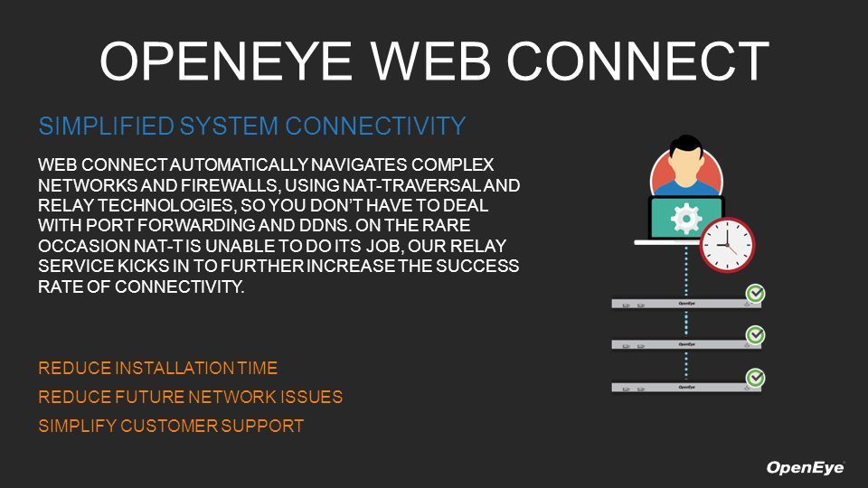 WEB CONNECT AUTOMATICALLY NAVIGATES COMPLEX NETWORKS AND FIREWALLS, USING NAT-TRAVERSAL AND RELAY TECHNOLOGIES, SO YOU DON'T HAVE TO DEAL WITH PORT FORWARDING AND DDNS.