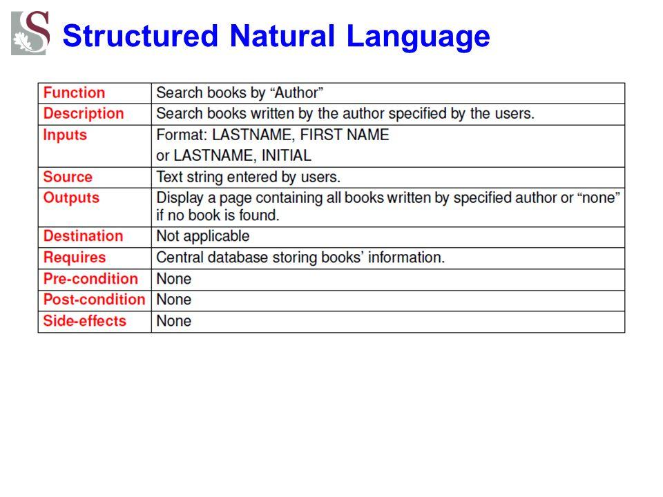 Structured Natural Language