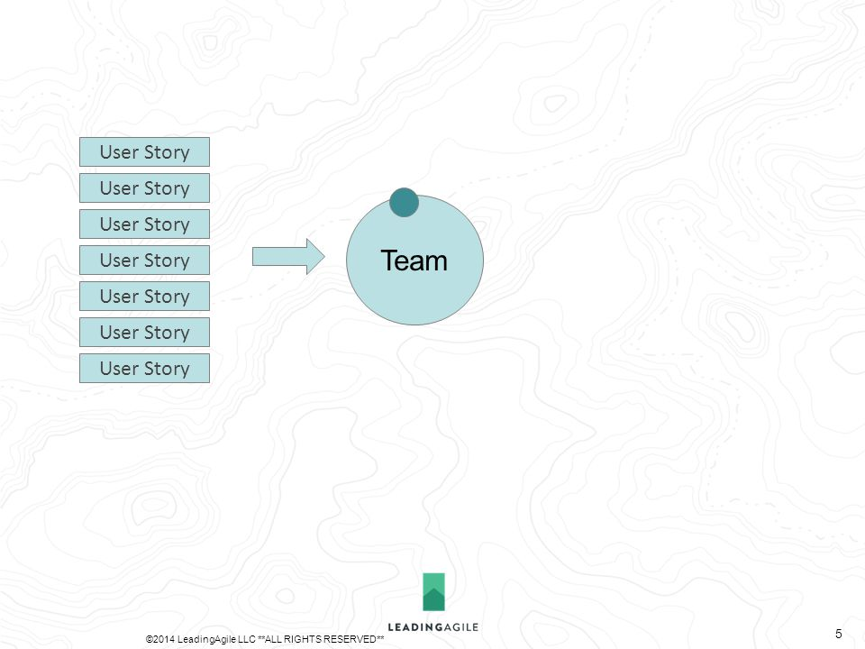 Team User Story ©2014 LeadingAgile LLC **ALL RIGHTS RESERVED** 5