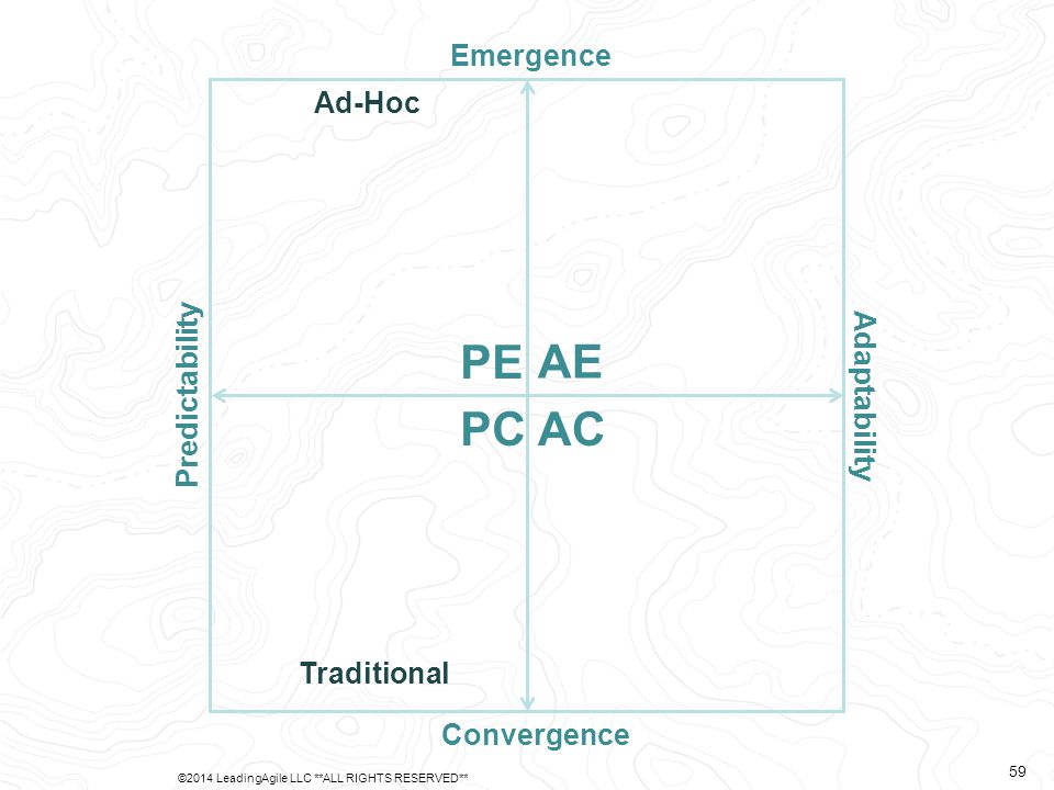 Predictability Adaptability Emergence Convergence AE PE PCAC Ad-Hoc Traditional ©2014 LeadingAgile LLC **ALL RIGHTS RESERVED** 59