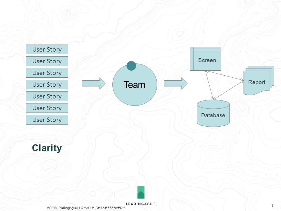 Team Database Report Screen User Story Clarity ©2014 LeadingAgile LLC **ALL RIGHTS RESERVED** 7