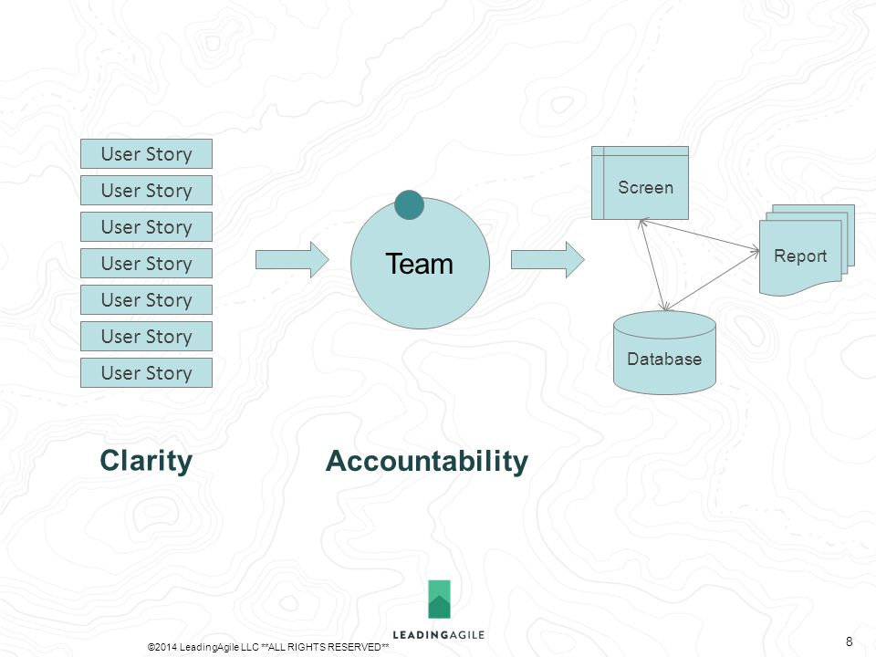 Team Database Report Screen User Story Clarity Accountability ©2014 LeadingAgile LLC **ALL RIGHTS RESERVED** 8