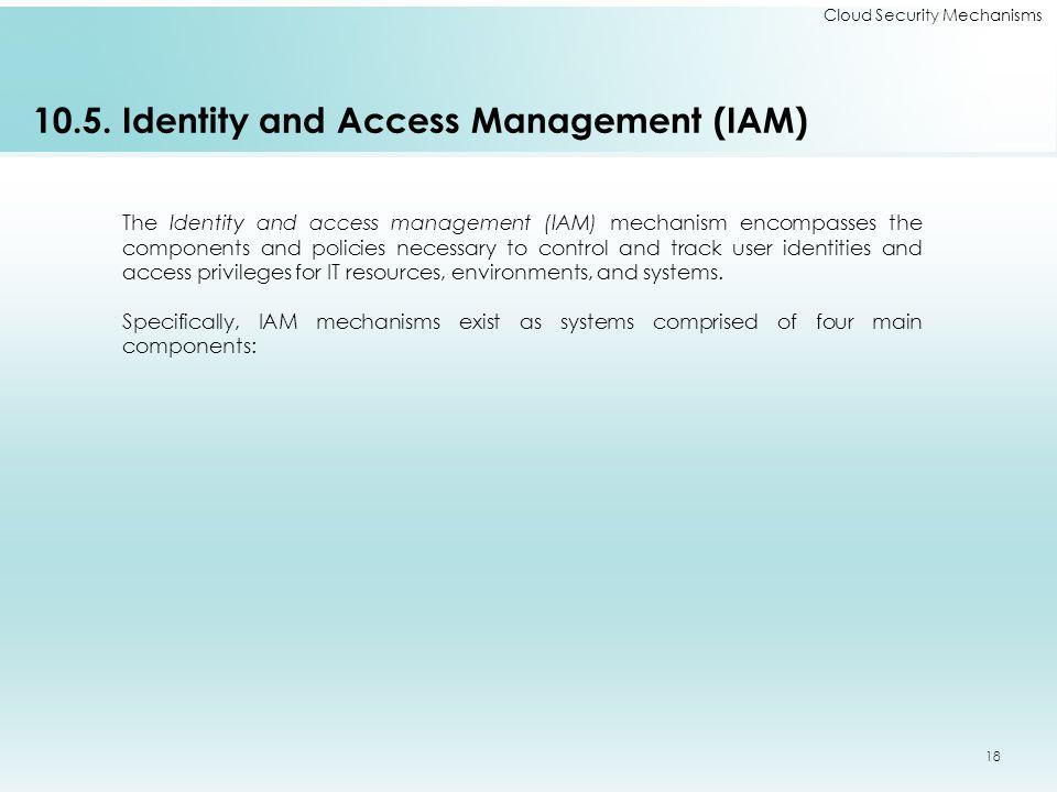 Cloud Security Mechanisms 10.5.