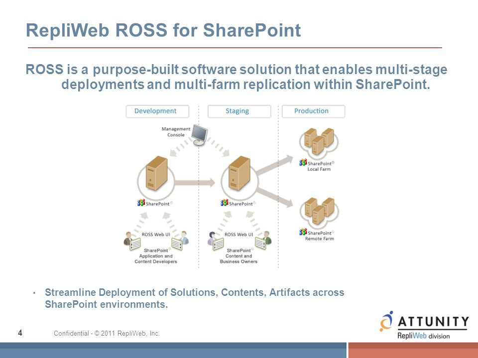 4 ROSS is a purpose-built software solution that enables multi-stage deployments and multi-farm replication within SharePoint. RepliWeb ROSS for Share