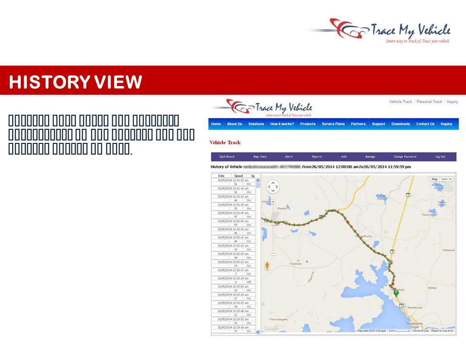 SUMMARY VIEW Using detail tracking we can view vehicle ' s current location Speed, ignition, AC status etc..
