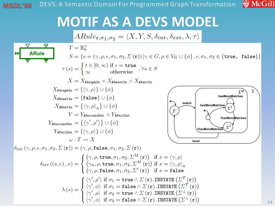 MSDL'08 MOTIF AS A DEVS MODEL 14