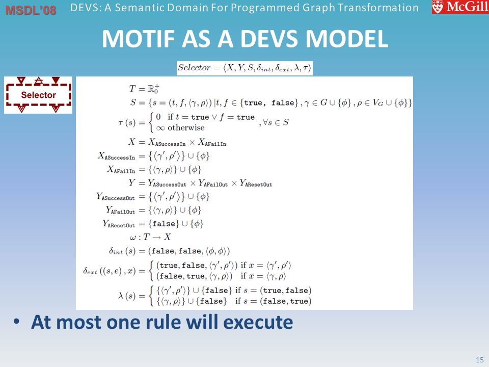 MSDL'08 MOTIF AS A DEVS MODEL 15 At most one rule will execute