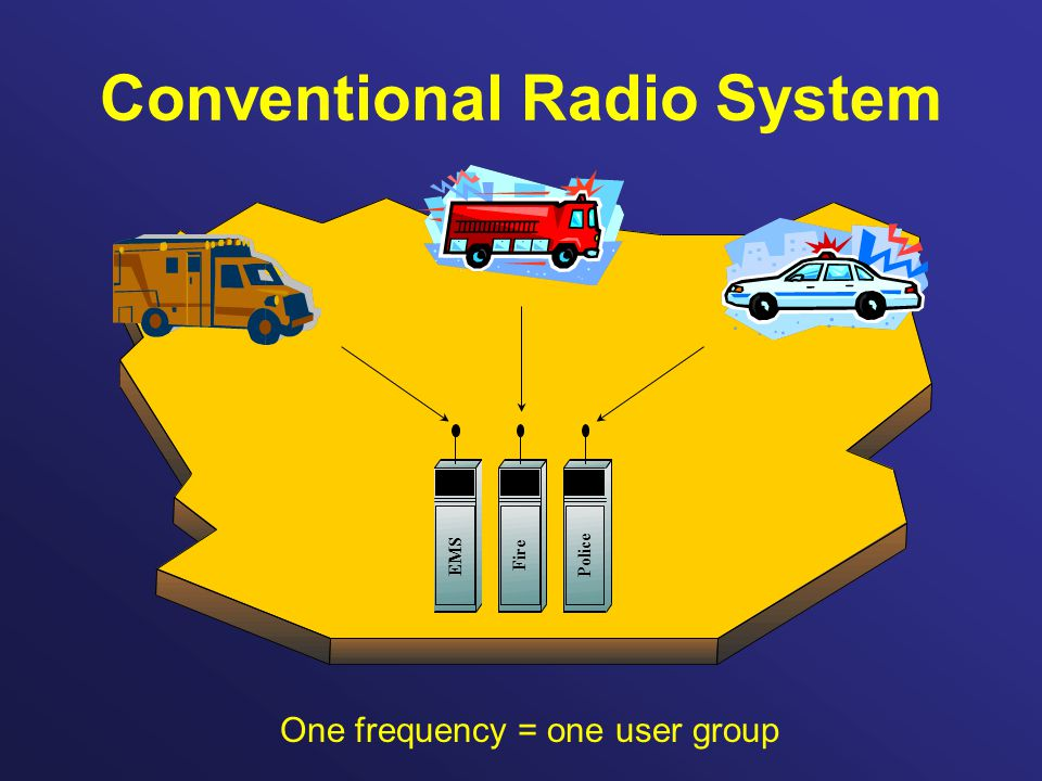 Conventional Radio System EMS Fire Police One frequency = one user group