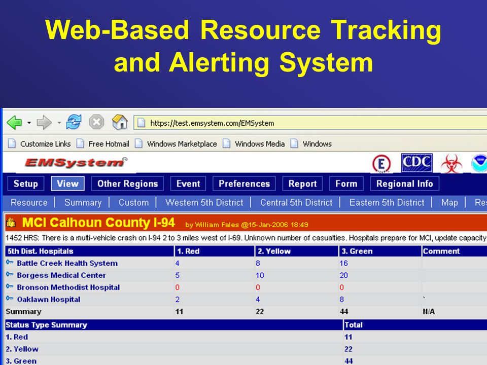 Web-Based Resource Tracking and Alerting System