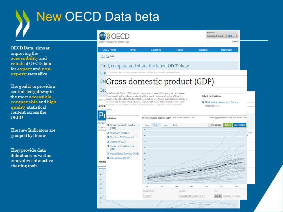 New OECD Data beta OECD Data aims at improving the accessibility and reach of OECD data for expert and non- expert users alike.