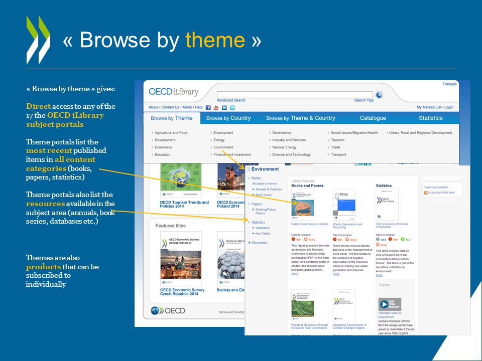« Browse by country » « Browse by country » gives direct access to all published items that have been indexed for this particular country The indexation is performed by Editors.