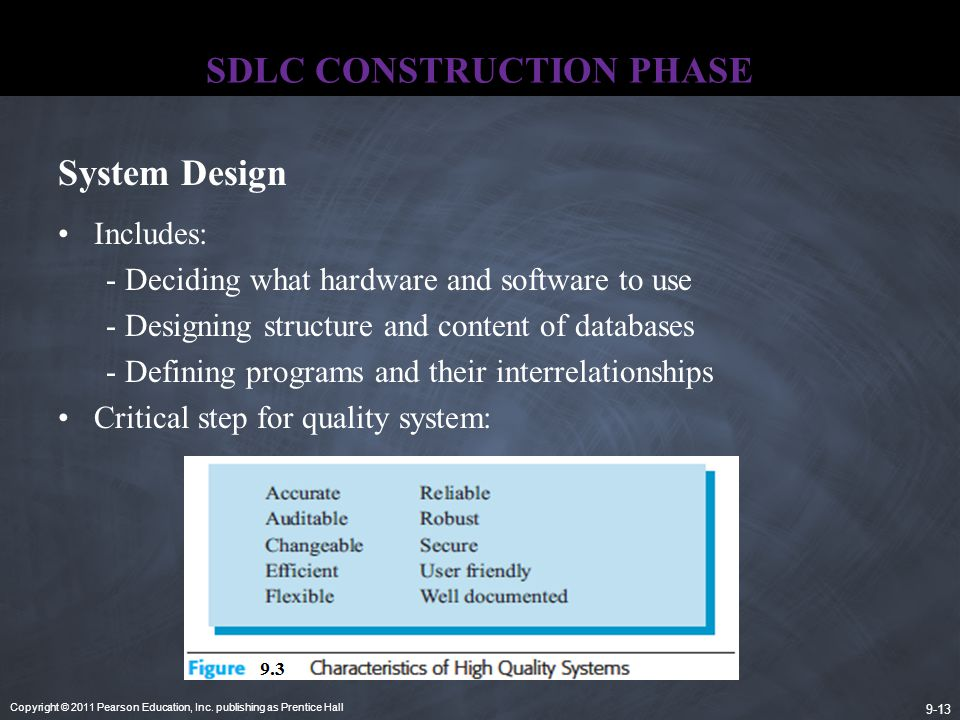 Copyright © 2011 Pearson Education, Inc. publishing as Prentice Hall 9-13 SDLC CONSTRUCTION PHASE Includes: - Deciding what hardware and software to u