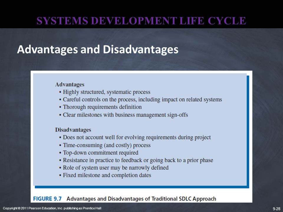 Copyright © 2011 Pearson Education, Inc. publishing as Prentice Hall 9-28 SYSTEMS DEVELOPMENT LIFE CYCLE Advantages and Disadvantages
